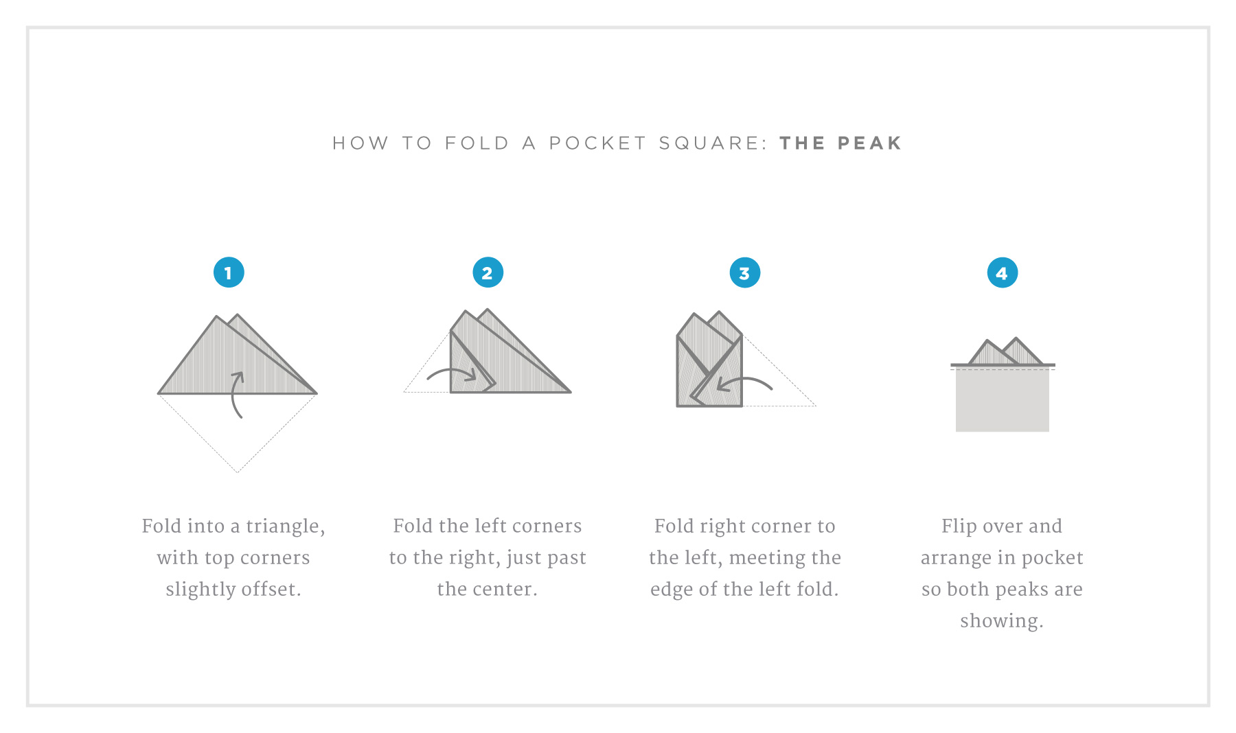 How to fold a Peak